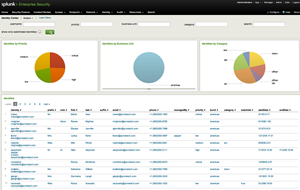 Top 5 Splunk-Based Apps Used in the Federal Government