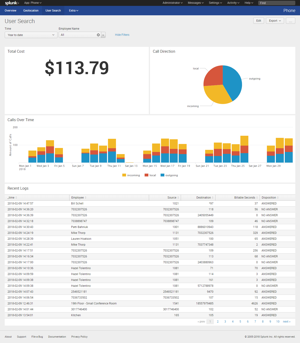 How to Use Splunk to Track Your Phone Logs